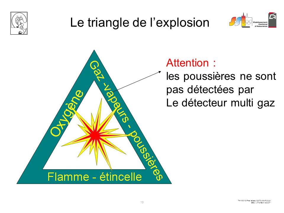 Le triangle de l'explosion