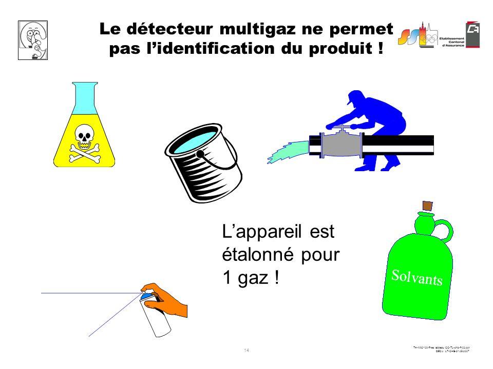 Le détecteur multigaz ne permet pas l'identification du produit !