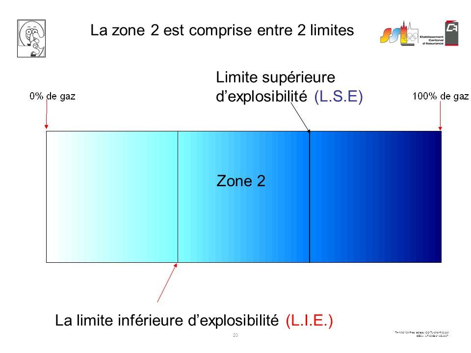 La zone 2 est comprise entre 2 limites