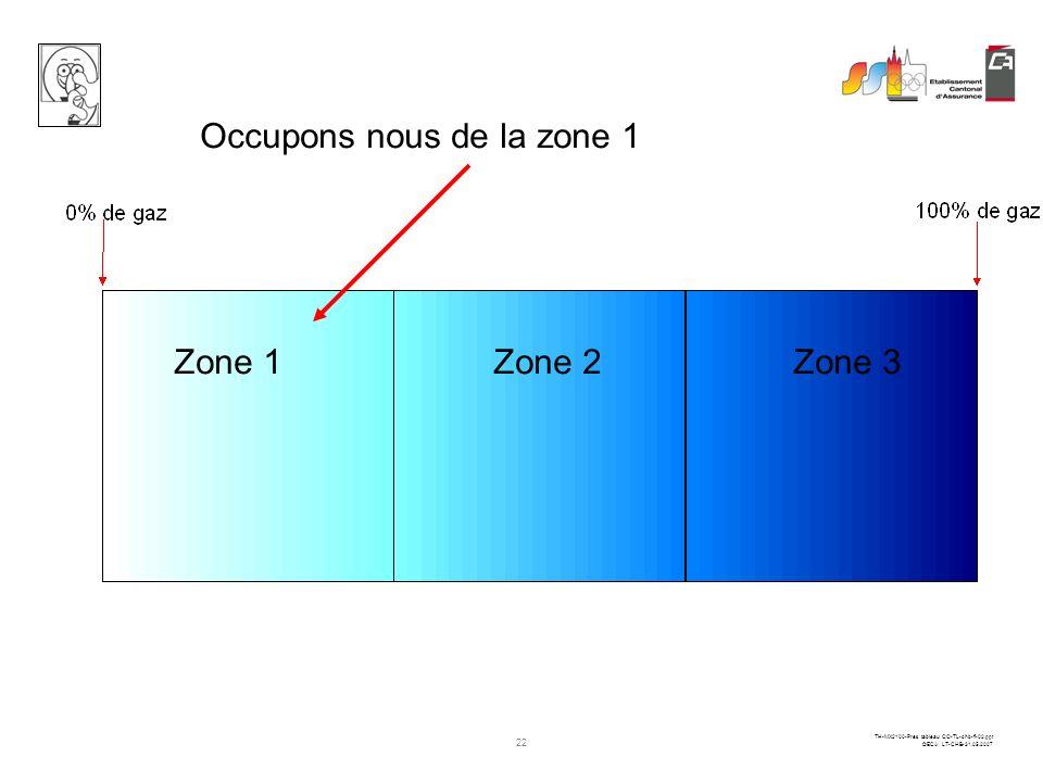 Occupons nous de la zone 1