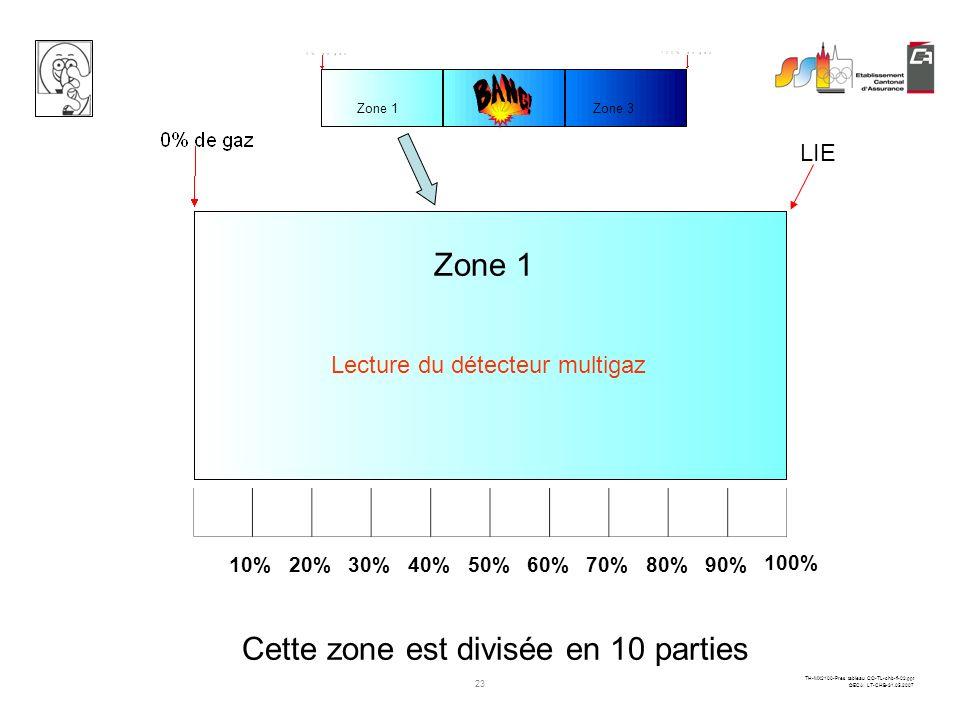 Lecture du détecteur multigaz