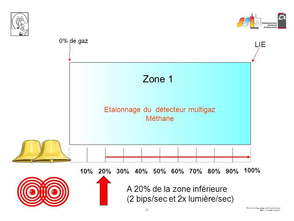 Etalonnage du détecteur multigaz
