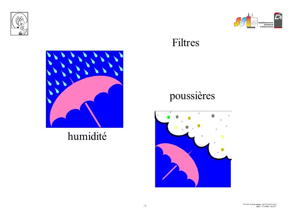 Filtres poussières humidité