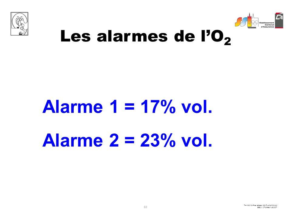 Les alarmes de l'O2 Alarme 1 = 17% vol. Alarme 2 = 23% vol.