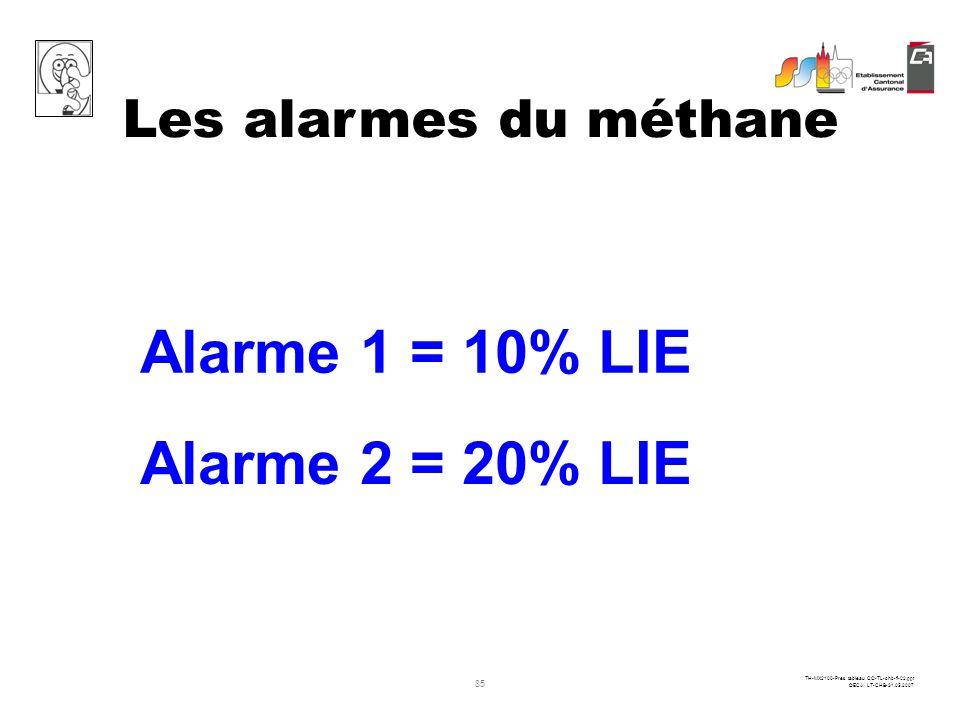 Les alarmes du méthane Alarme 1 = 10% LIE Alarme 2 = 20% LIE