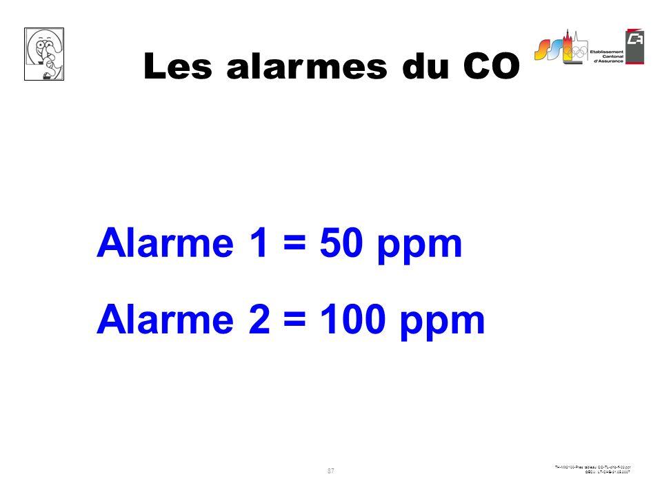 Les alarmes du CO Alarme 1 = 50 ppm Alarme 2 = 100 ppm