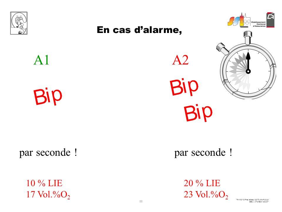 A1 A2 par seconde ! par seconde ! En cas d'alarme, 10 % LIE 17 Vol.%O2