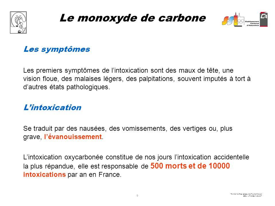 Le monoxyde de carbone Les symptômes L'intoxication