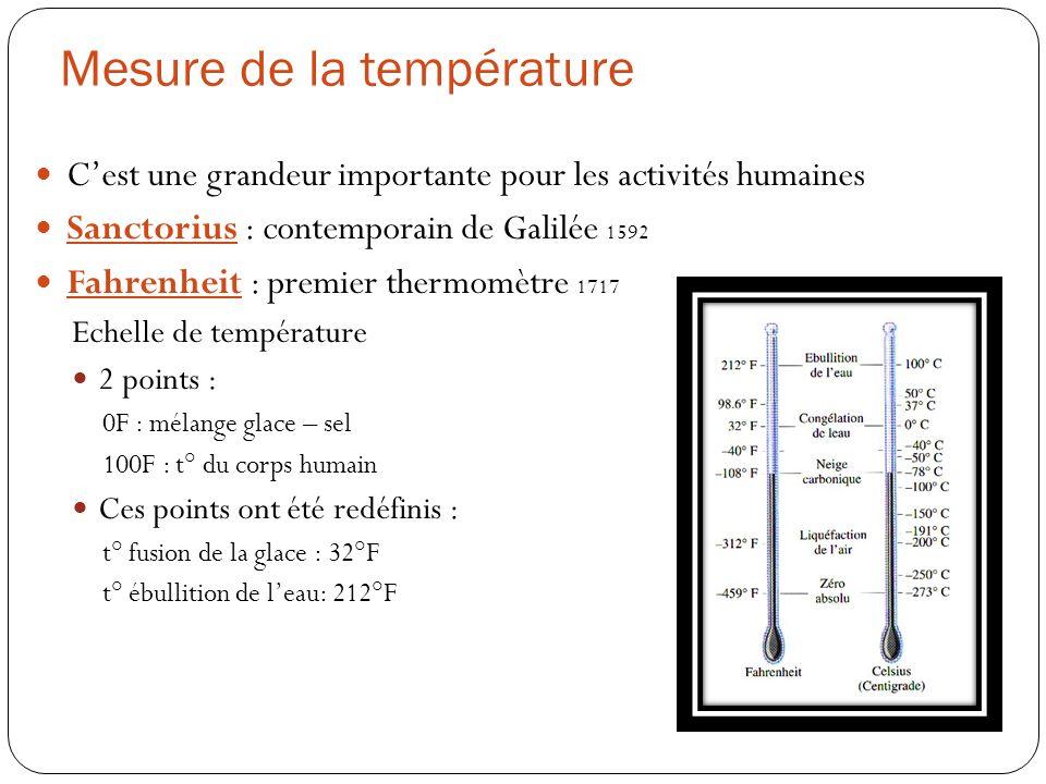Mesure de la température