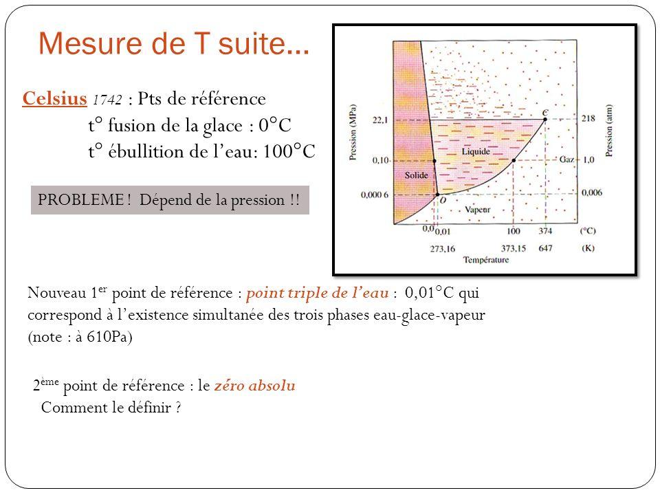 Mesure de T suite… Celsius 1742 : Pts de référence