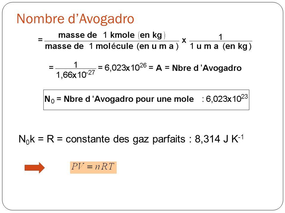 Nombre d'Avogadro N0k = R = constante des gaz parfaits : 8,314 J K-1