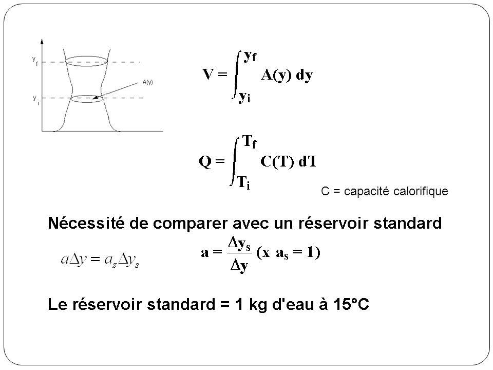 C = capacité calorifique