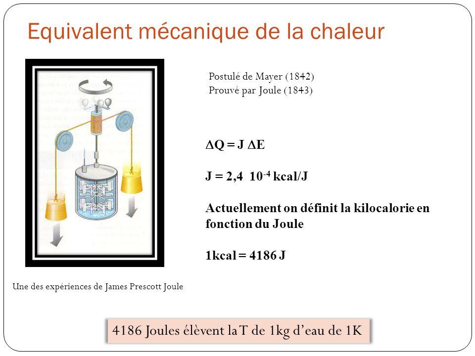 Equivalent mécanique de la chaleur