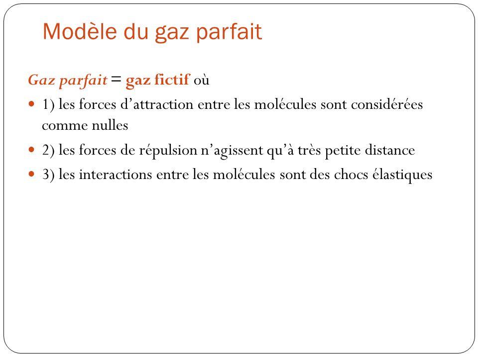 Modèle du gaz parfait Gaz parfait = gaz fictif où