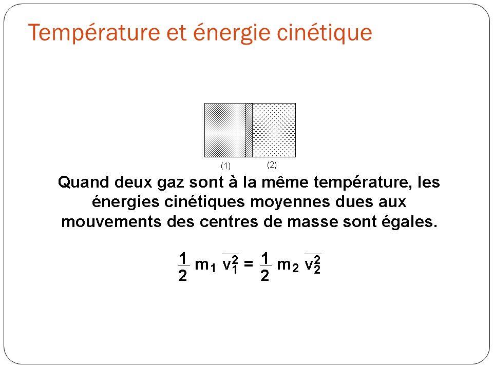 Température et énergie cinétique