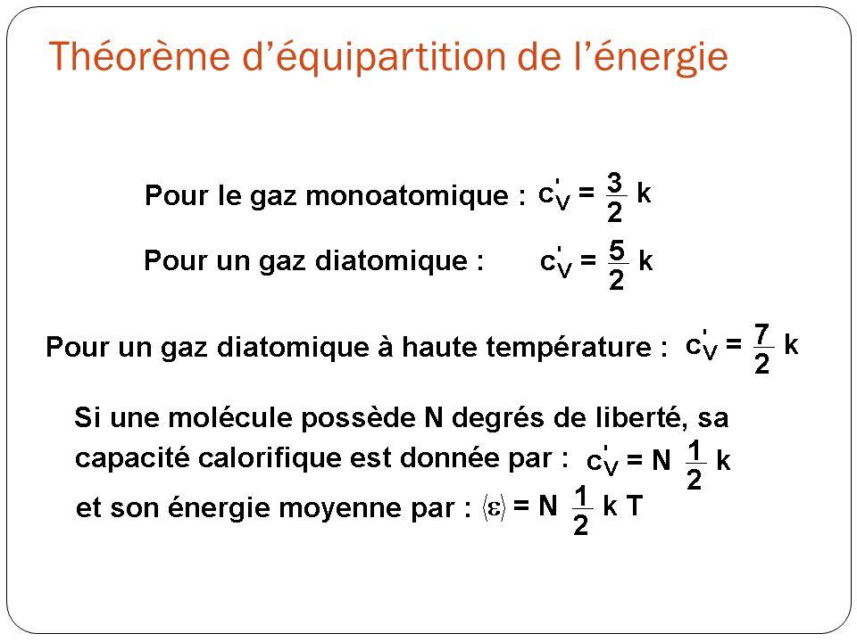 Théorème d'équipartition de l'énergie