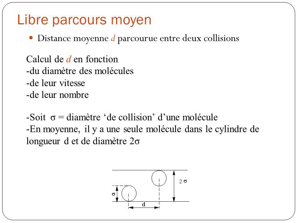 Libre parcours moyen Distance moyenne d parcourue entre deux collisions. Calcul de d en fonction. du diamètre des molécules.