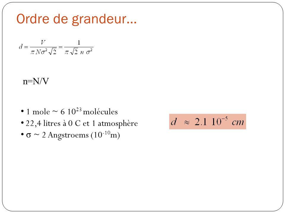 Ordre de grandeur… n=N/V 1 mole ~ 6 1023 molécules