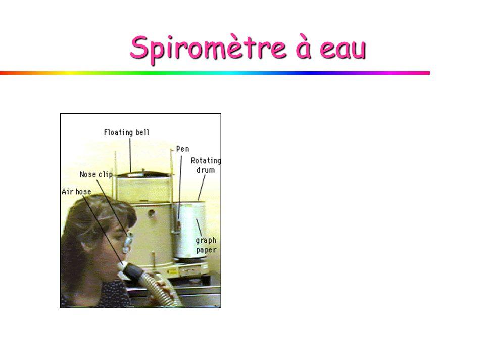 Spiromètre à eau 20