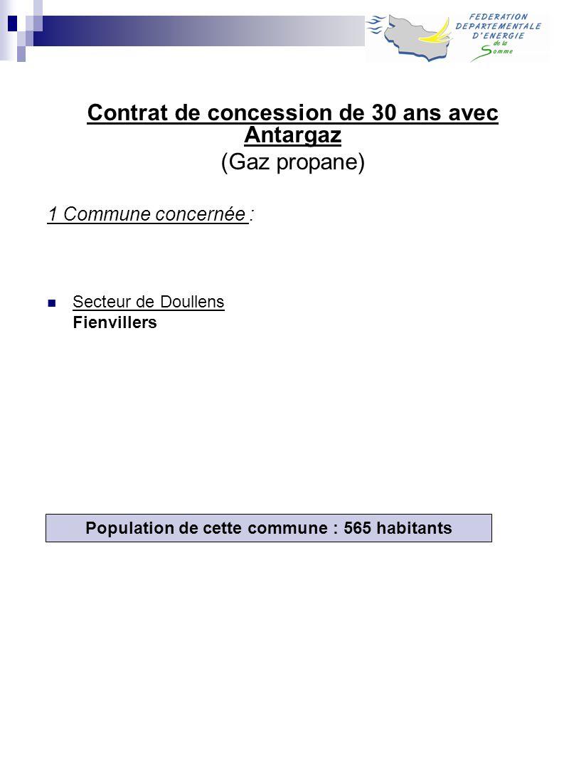 Contrat de concession de 30 ans avec Antargaz