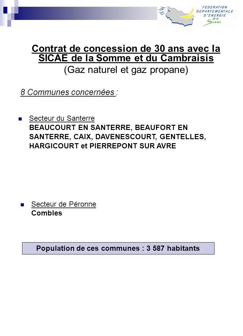 Population de ces communes : 3 587 habitants