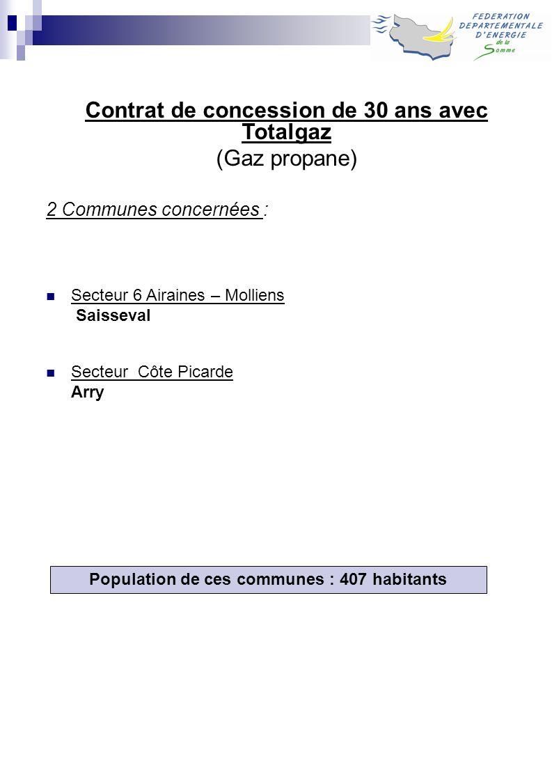Contrat de concession de 30 ans avec Totalgaz