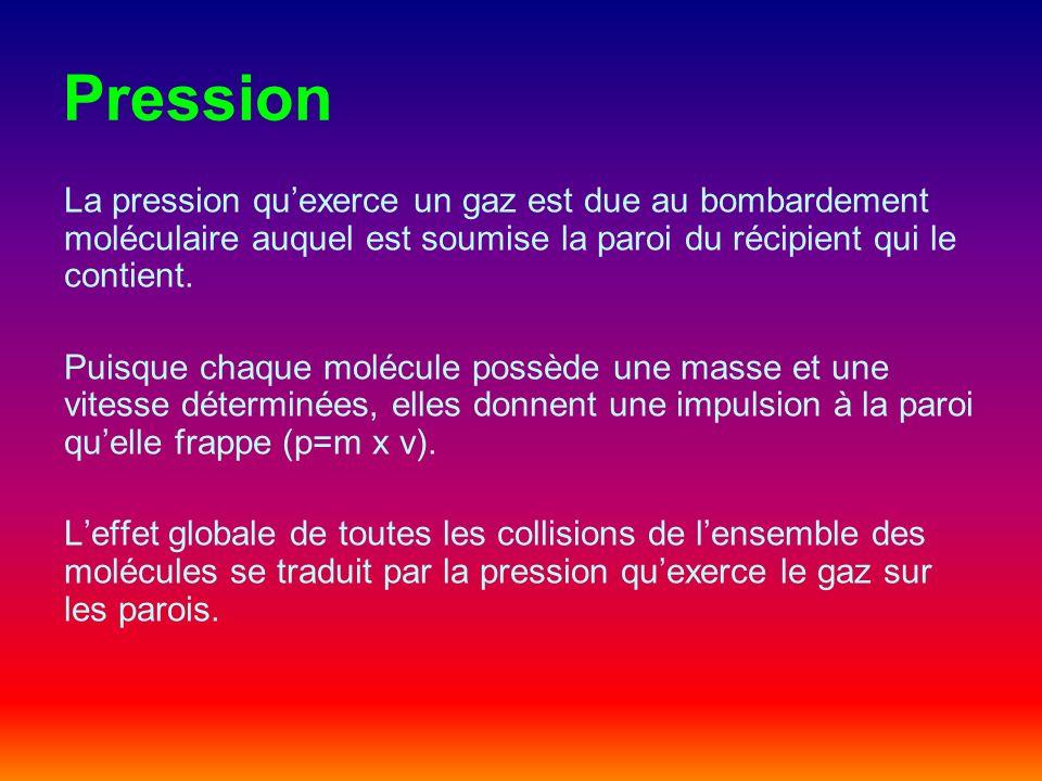 Pression La pression qu'exerce un gaz est due au bombardement moléculaire auquel est soumise la paroi du récipient qui le contient.