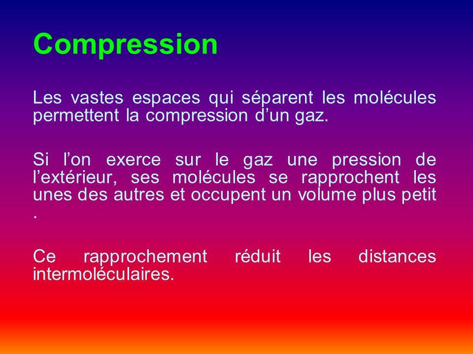 Compression Les vastes espaces qui séparent les molécules permettent la compression d'un gaz.
