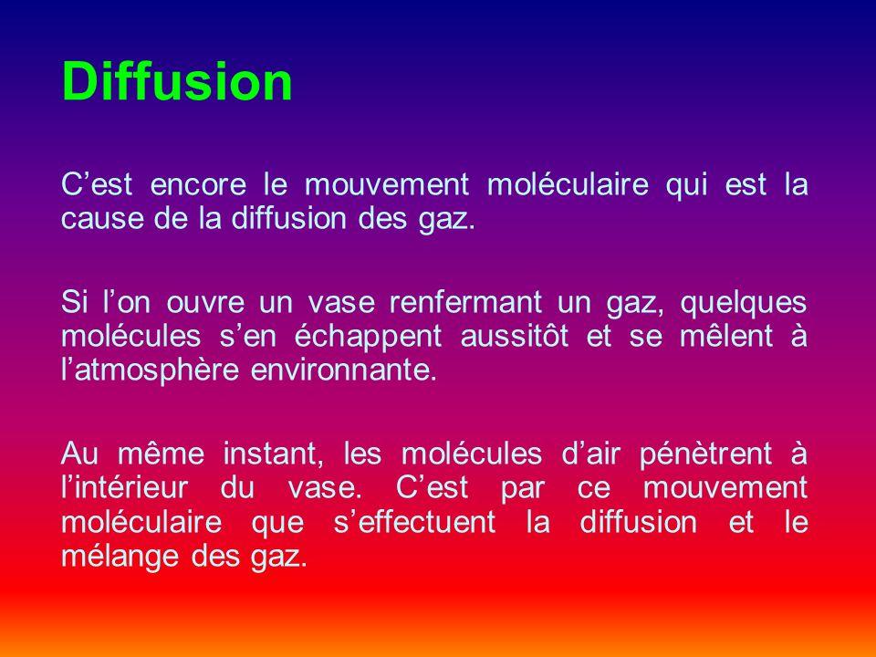 Diffusion C'est encore le mouvement moléculaire qui est la cause de la diffusion des gaz.