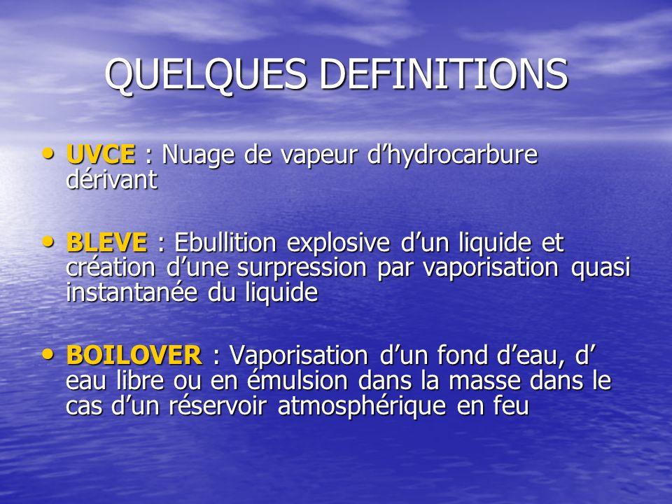 QUELQUES DEFINITIONS UVCE : Nuage de vapeur d'hydrocarbure dérivant