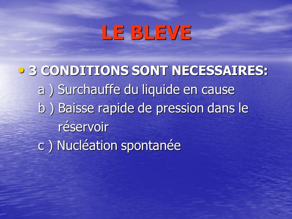 LE BLEVE 3 CONDITIONS SONT NECESSAIRES: