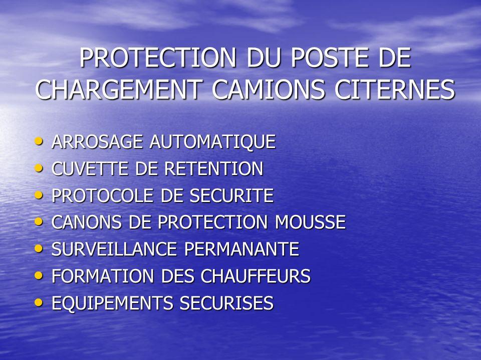 PROTECTION DU POSTE DE CHARGEMENT CAMIONS CITERNES