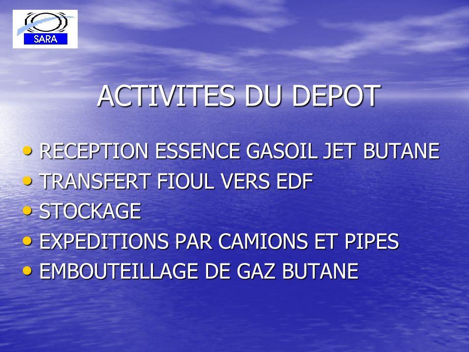 ACTIVITES DU DEPOT RECEPTION ESSENCE GASOIL JET BUTANE