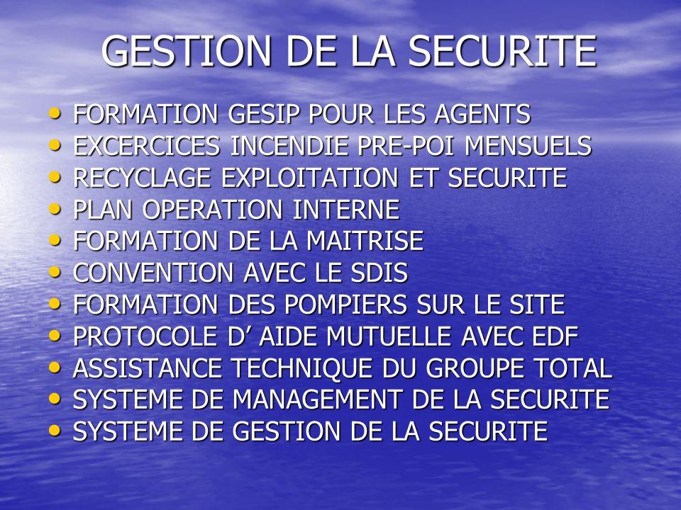 GESTION DE LA SECURITE FORMATION GESIP POUR LES AGENTS