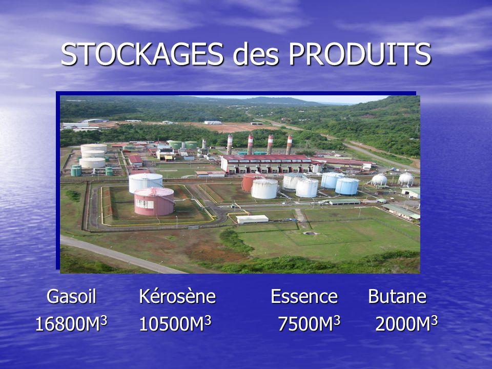 STOCKAGES des PRODUITS