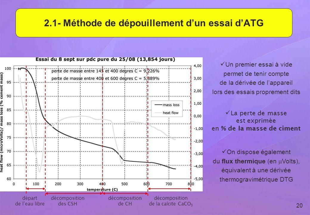 2.1- Méthode de dépouillement d'un essai d'ATG