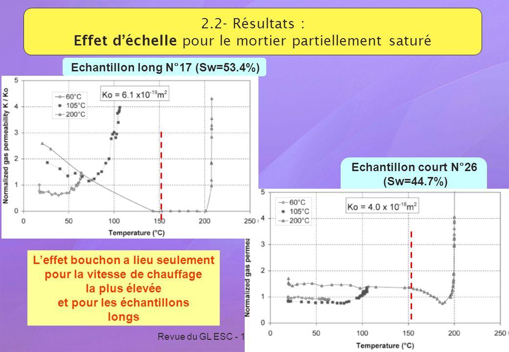 2.2- Résultats : Effet d'échelle pour le mortier partiellement saturé