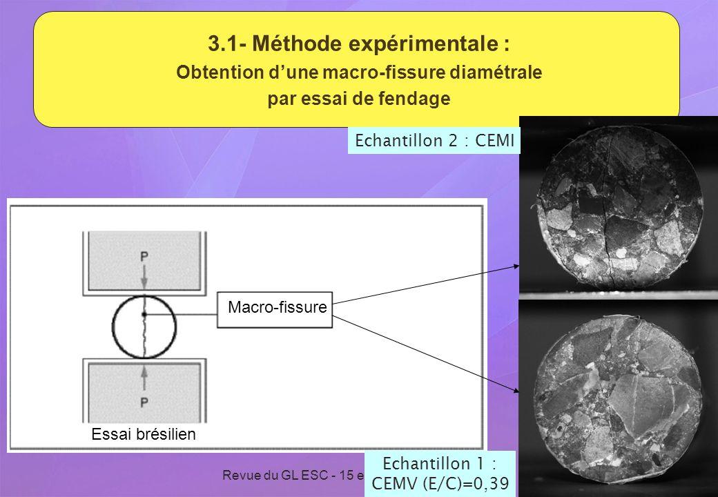 3.1- Méthode expérimentale : Obtention d'une macro-fissure diamétrale par essai de fendage