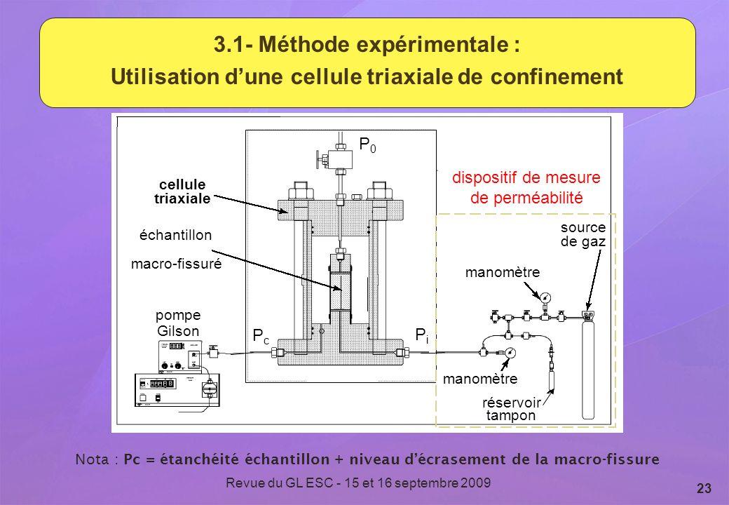 3.1- Méthode expérimentale : Utilisation d'une cellule triaxiale de confinement