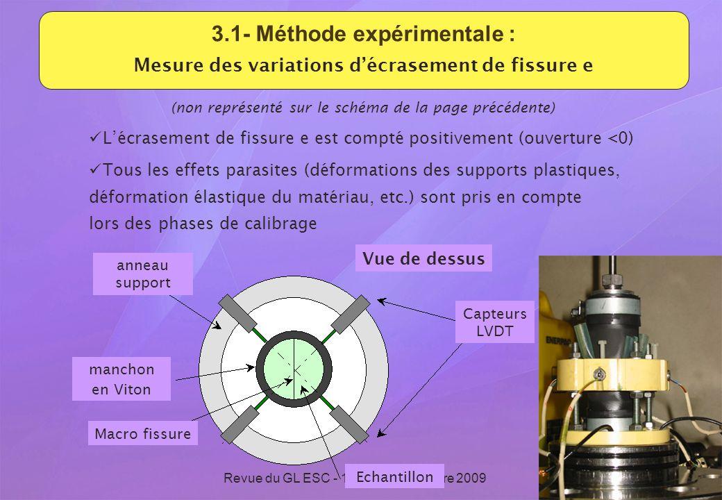 3.1- Méthode expérimentale : Mesure des variations d'écrasement de fissure e
