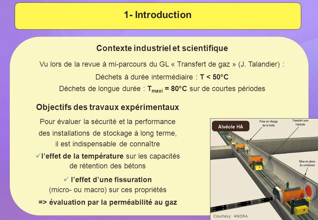 => évaluation par la perméabilité au gaz