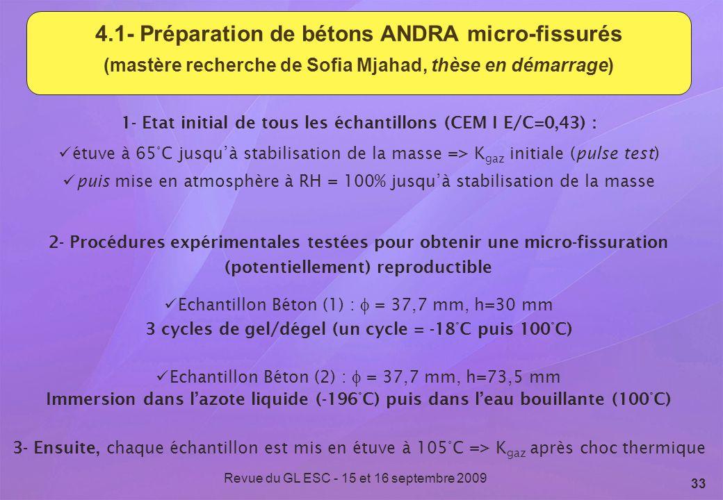 4.1- Préparation de bétons ANDRA micro-fissurés (mastère recherche de Sofia Mjahad, thèse en démarrage)