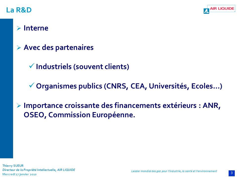 La R&D Interne. Avec des partenaires. Industriels (souvent clients) Organismes publics (CNRS, CEA, Universités, Ecoles…)