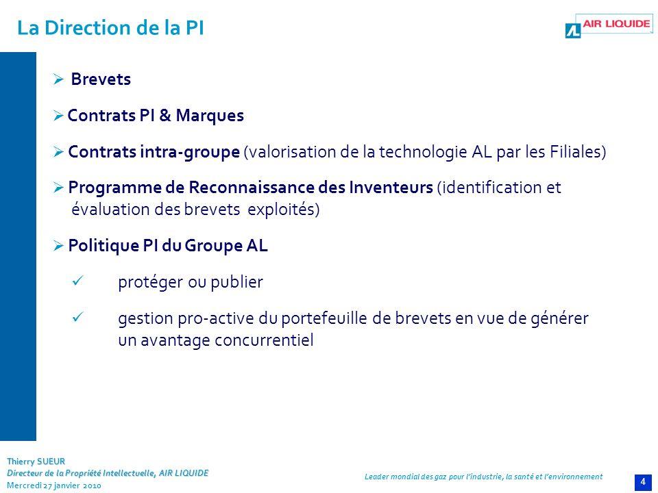La Direction de la PI Brevets Contrats PI & Marques