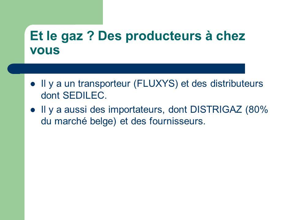 Et le gaz Des producteurs à chez vous