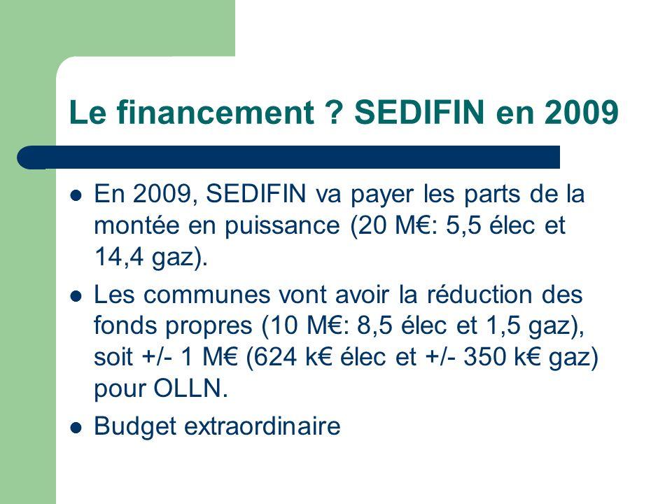 Le financement SEDIFIN en 2009