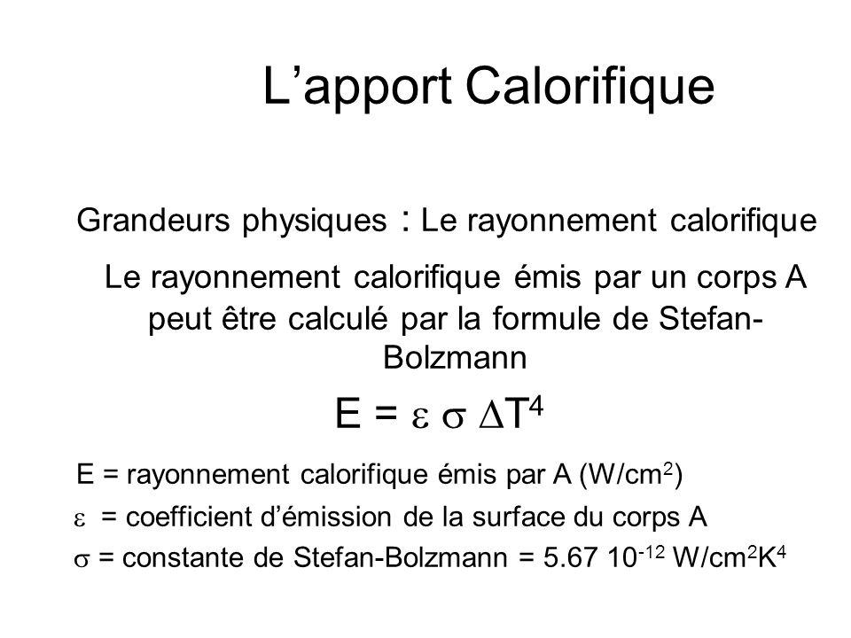 L'apport Calorifique E =   DT4