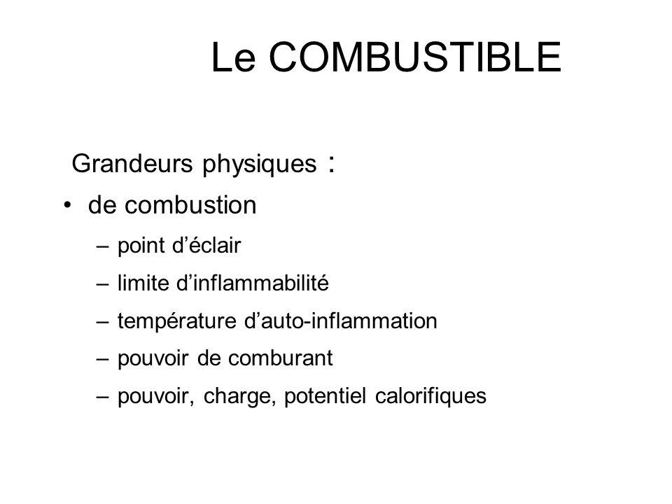 Le COMBUSTIBLE Grandeurs physiques : de combustion point d'éclair