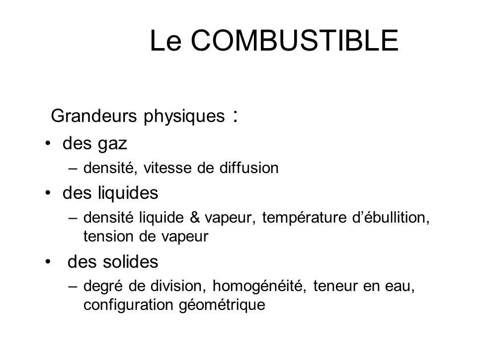 Le COMBUSTIBLE Grandeurs physiques : des gaz des liquides des solides