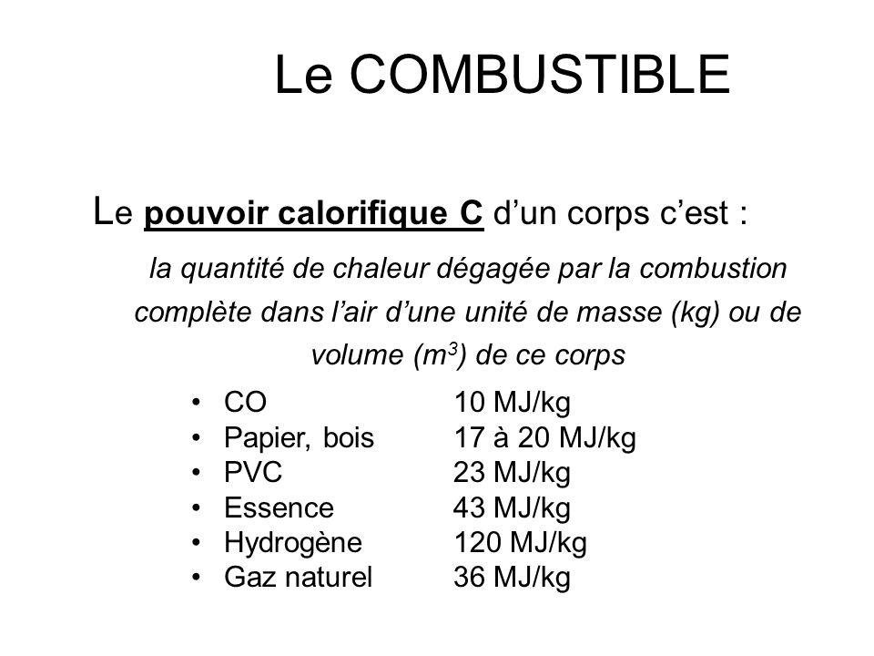 Le COMBUSTIBLE Le pouvoir calorifique C d'un corps c'est :